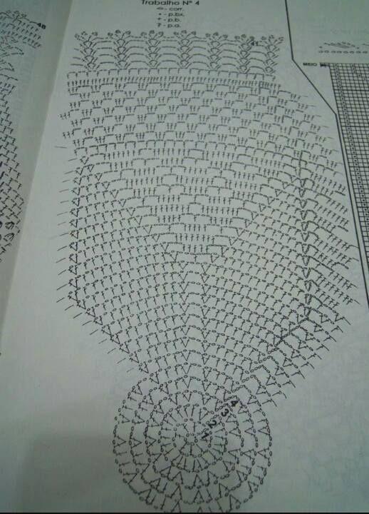 Achei estes lindas tapetes de crochк com grбficos no Facebook Artes em Crochк Valentim Gentil