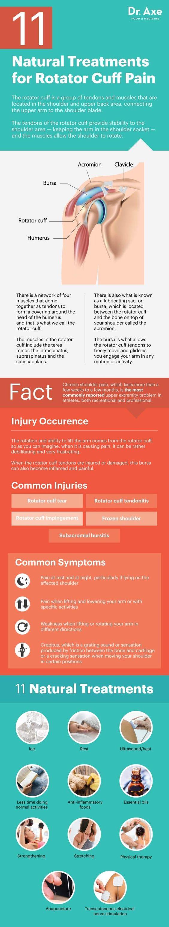 Rotator cuff pain - Dr. Axe http://www.draxe.com #health #holistic #natural