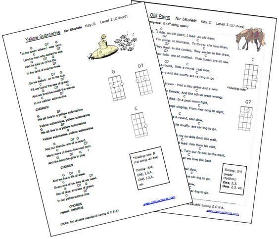 Songs and chords : Ukulele : Pinterest : Ukulele, The ou0026#39;jays and Free fun