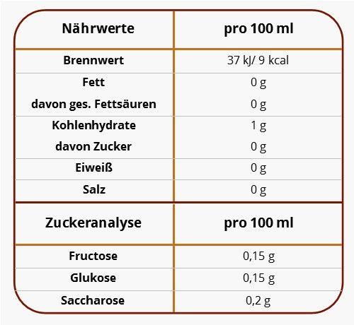 Ein leckerer Energy Drink mit Grapefruitgeschmack, der gleichzeitig auch perfekt für Betroffene einer Fructoseintoleranz geeignet ist.      Fructosefrei     Laktosefrei     Ohne zugesetzten (Kristall) Zucker     Glutenfrei     Vegan