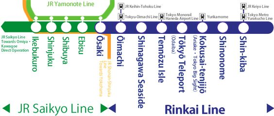 Station / Route Map | Rinkai Line
