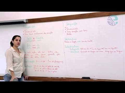 Preposicoes E Conjuncoes Youtube Conjuncao Aprendizagem E