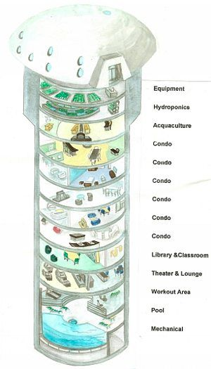 Living in a missile silo.  I Wish! Can you say Lottery.: