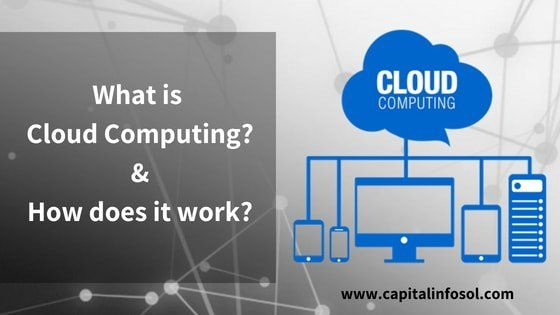 What Is Cloud Computing And How It Works Cloud Computing What Is Cloud Computing Cloud Computing Applications