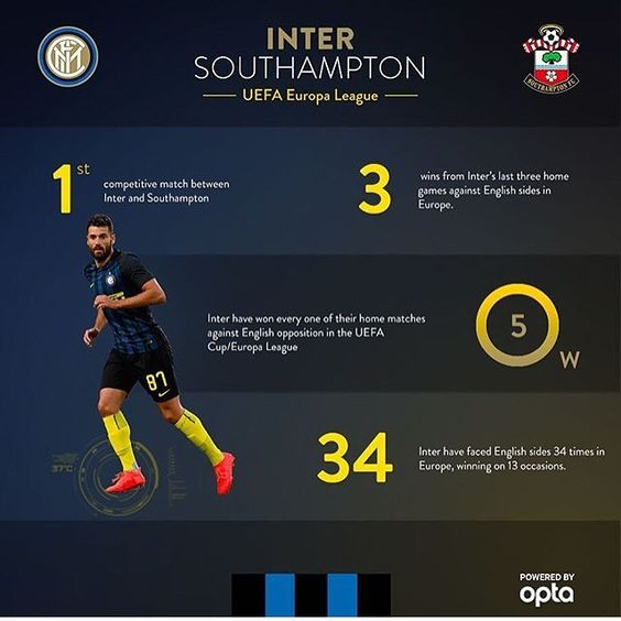 Inter vs. Southampton ce soir ! #europaleague #southampton #statistics #fcim #inter #uefa #forza