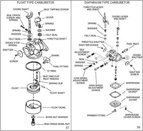 35 Tecumseh 8 Hp Carburetor Diagram - Wiring Diagram Database