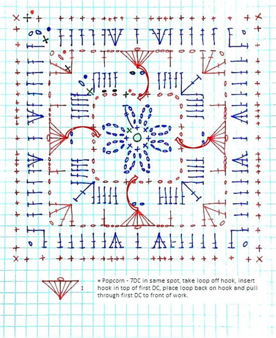 Rachel chart -- vvcal week8