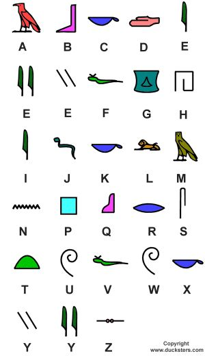 Ancient Egypt for Kids: Hieroglyphic Examples and Alphabet                                                                                                                                                                                 More
