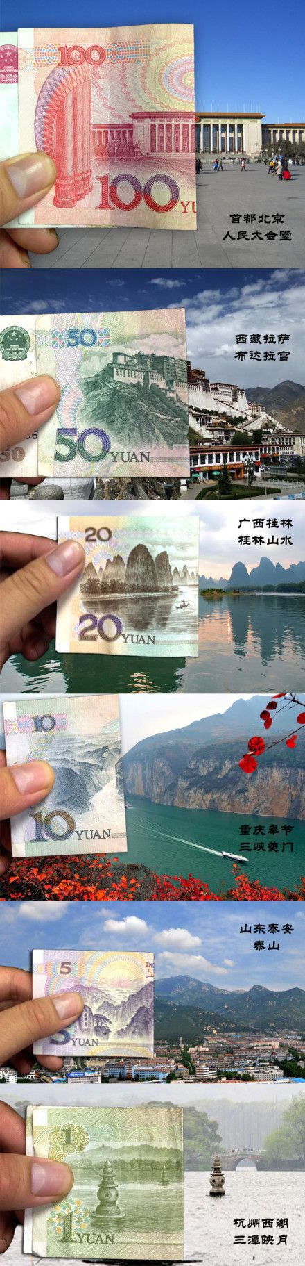 Where are the places on the Chinese Yuan notes?:
