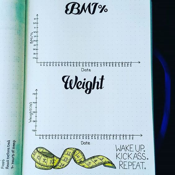 Measurement graphs . This but with inches instead of bmi