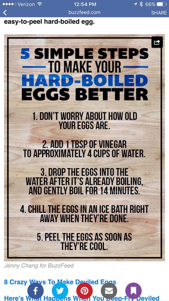 Easy to peel eggs #easytopeeleggs