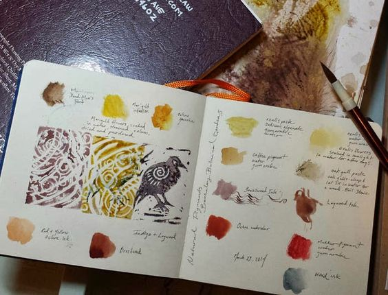 20140323_212728-1_.jpg (700×534) From Stephanie Pui-Mun Law's blog  http://shadowscapes-stephanielaw.blogspot.fr/2014/03/natural-plant-pigments.html
