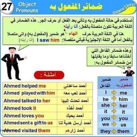 Pin By Ali Ramadan On Learning English English Language Learning Grammar English Language Course English Language Teaching