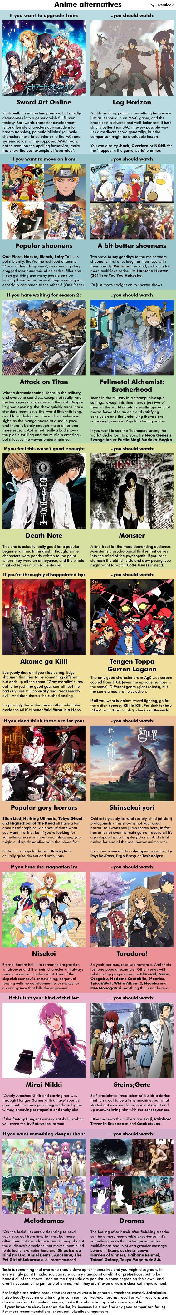 """Anime recommendation infographics   even though I liked some of the """"not good ones"""" on here"""