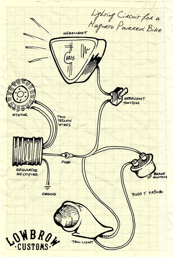 1d28fef70051a0521dfe1d95a40681d5 electrical wiring weird cars pin by cameron butcher on bits and pieces pinterest choppers Briggs Magneto Wiring Diagrams at alyssarenee.co