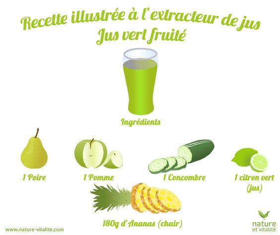 Jus vert fruité. Ingrédients : Une poire, 1 pomme, 1 concombre, 180g d'ananas et le jus d'un citron vert