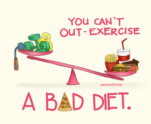 Image result for you cannot outrun a bad diet