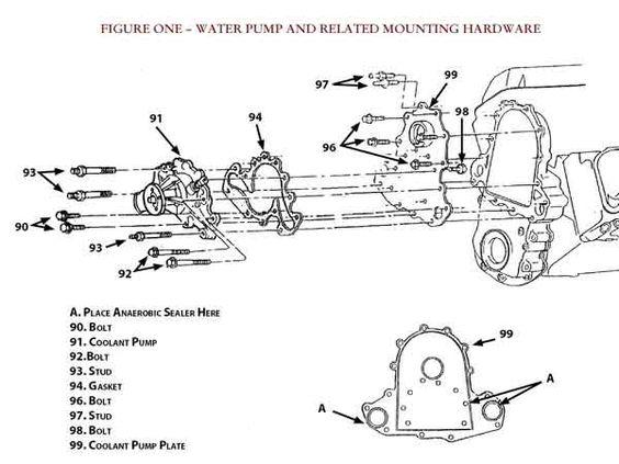 97 chevy 6 5 diesel engine diagram 5l diesel cooling system 97 chevy 6 5 diesel engine diagram 5l diesel cooling system upgrade heath diesel heavy