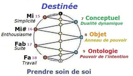 Alliances sensations corporelles 1d3cfc5a1c7a8d426a9ccb7af2790fc2