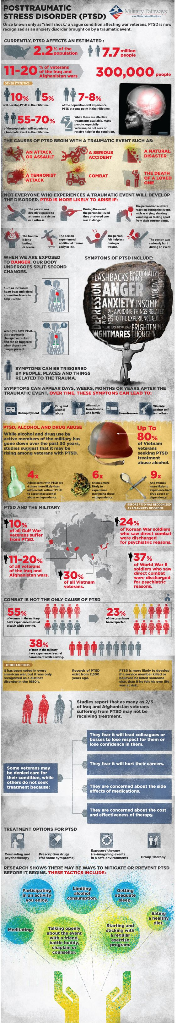 """#Once known only as """"shell shock,"""" a vague condition affecting war veterans, PTSD is now recognized as an anxiety disorder brought on by a traumatic event. - MilitaryAvenue.com Like, Share, Pin! Thanks :)"""