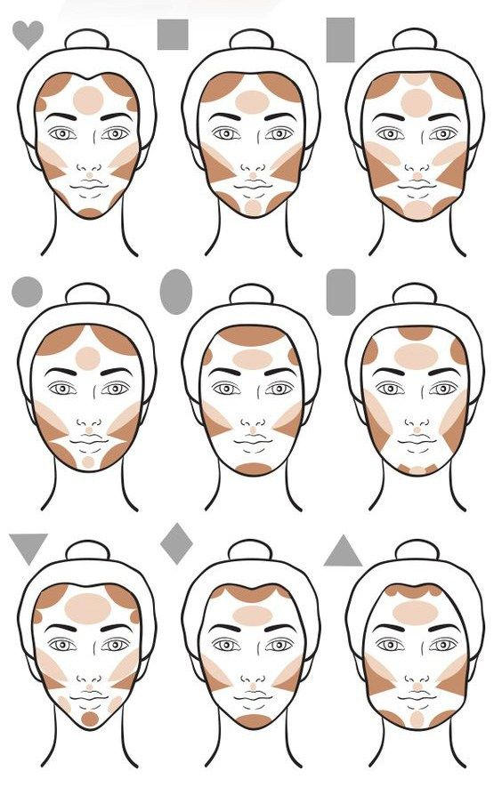 How To Contour For A Slimmer Face Shemy Konturnyj Makiyazh