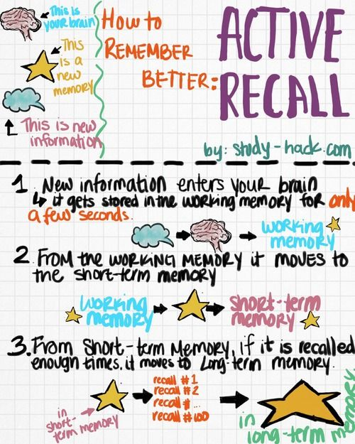 Activities to improve sequential memory image 3