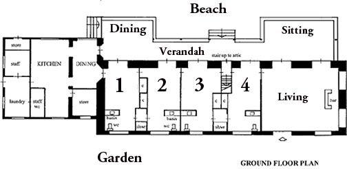 house plan shallow lot - Buscar con Google