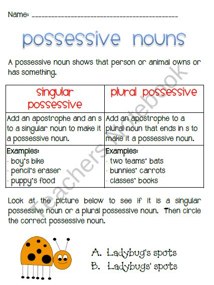 Homework help with possessives
