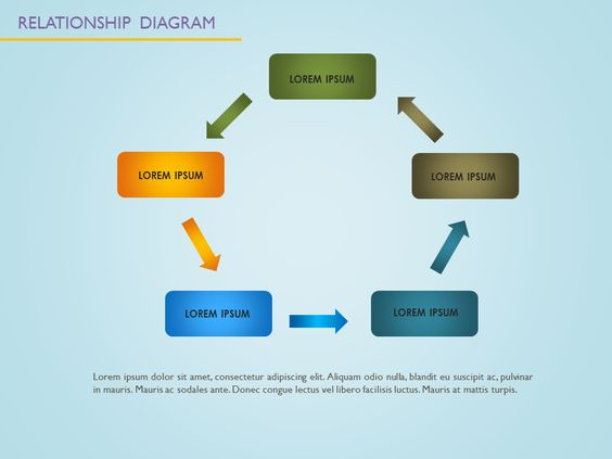 Download Editable Microsoft Power Point presentation Relationship - relationship diagram