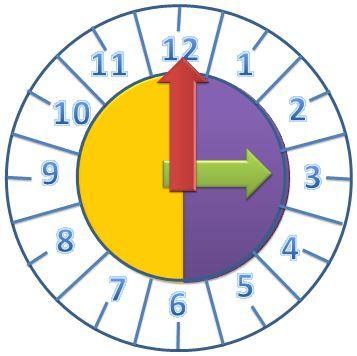 Horloge - dys é moi zazou
