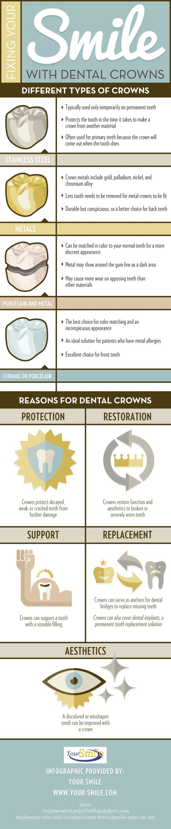 Why do patients get dental crowns? These devices can be used to protect, restore, support, replace, and improve the appearance of a variety of smiles! Click over to this Bel Air family dentistry infographic to get more details about dental crown functions.