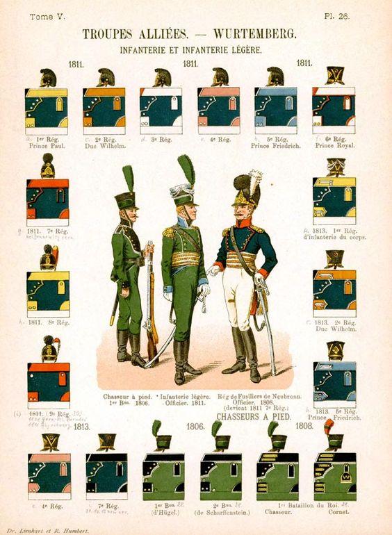Королевство Вюртемберг 1811 Союзные войска. Uniformes de I'Armee Francaise 1690-1894 Lienhart & Humbert