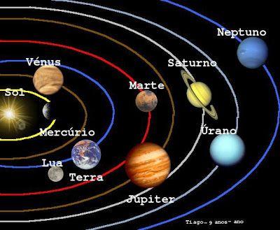 Maestra Asuncion El Sistema Solar Laminas A Full Color Y Para Colorear Sistema Solar Para Dibujar Sistema Solar Para Colorear Sistema Solar
