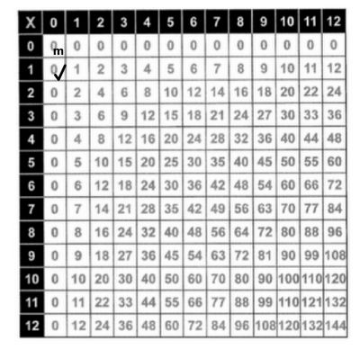 Battleship multiplication game good for revision for Revision multiplication