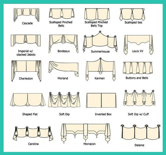 Window Valance Ideas & Valance Window Treatment Ideas | Bellagio Window Fashions