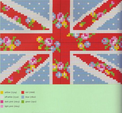 Cath Kidston Needlework Chart Cross Stitch Pinterest