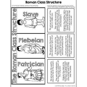 Ancient Rome Class Structure Simulation Ancient Rome Activity Ancient Rome Rome Activities