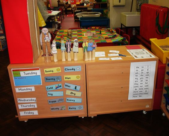 The jolly postman resources schoolteaching ideas pinterest the jolly postman resources schoolteaching ideas pinterest eyfs teaching ideas and role play areas spiritdancerdesigns Images
