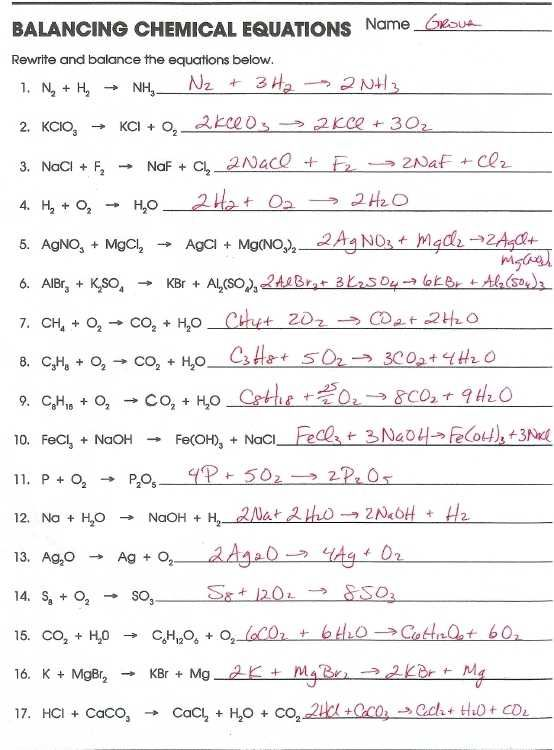 Writing Chemical Formulas Worksheet Answer Key Chemistry Lessons Chemistry Education Chemistry Worksheets