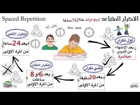 9 الوصفة السحرية للذاكرة الفولاذية أفضل طرق الحفظ السريع Youtube Spaced Repetition Learning Algerian Flag