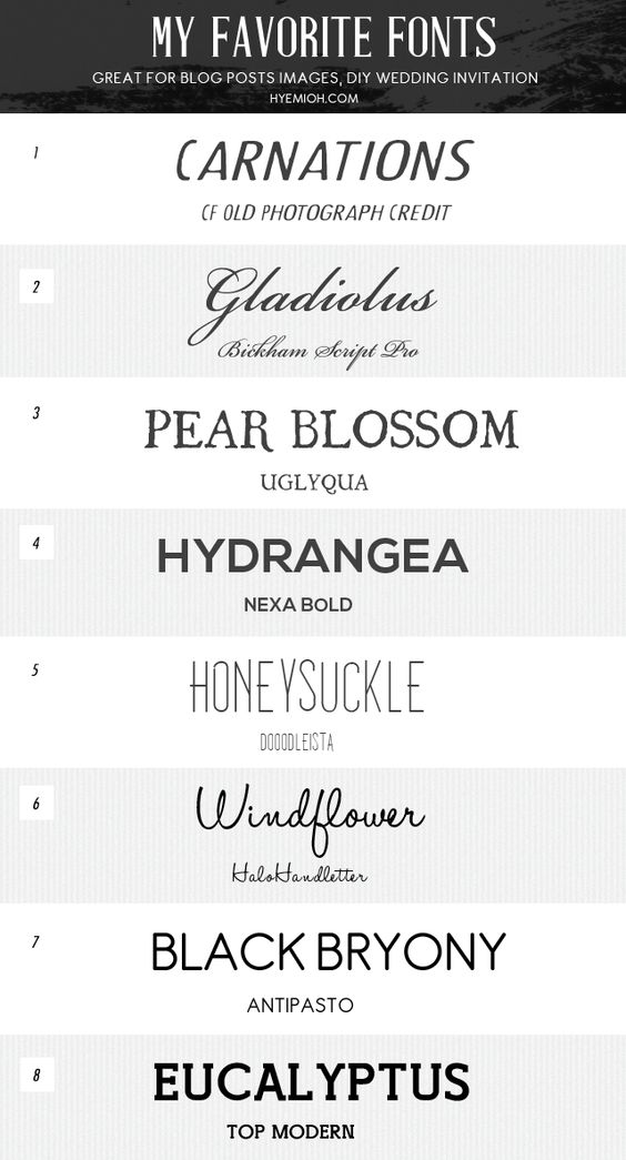 A small list of my favorite free fonts.