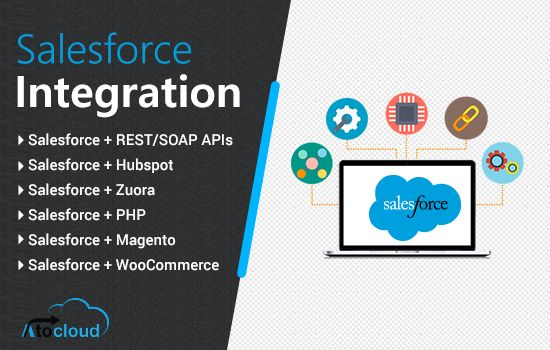 Integrate Third Party Software With Salesforce Consult Our Experts Box Paypal Xero Zuora Sap Atocloud Salesforce Integration Salesforce Crm Integrity