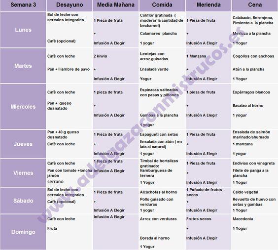 Aquí están los menús de la tercera semana de la dieta