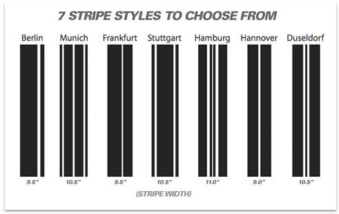 Styles of racing stripes from bimmian.com Canada                              …