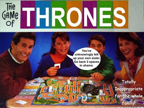 The Game Of Thrones Game