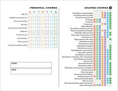 teenage chores chart