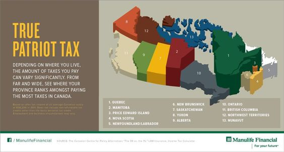 True Patriot Tax: Depending on where you live, the amount of taxes you pay can vary significantly. From far and wide, see where your province ranks amongst paying the most #taxes in #Canada.