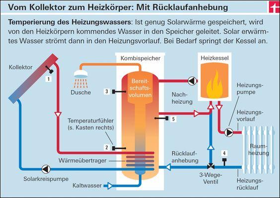 Gemütlich Führungsdrahtabdeckungen Bilder - Die Besten Elektrischen ...