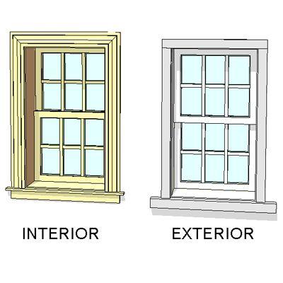 Description Series 400 Double Hung Windows By Andersen