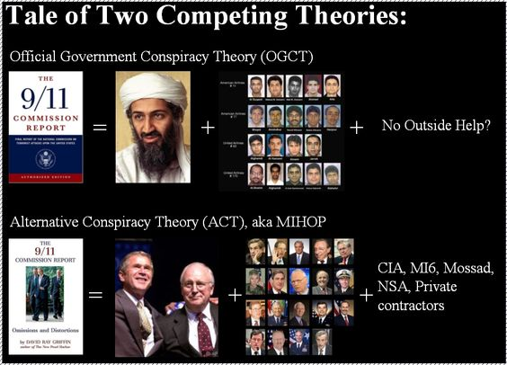 9 11 Truth Http Www Globalresearch Ca Fbi Says No Hard
